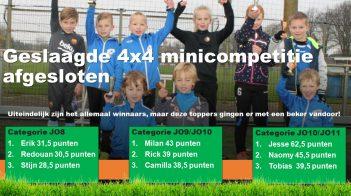 Geslaagde 4×4 Minicompetitie Afgesloten!